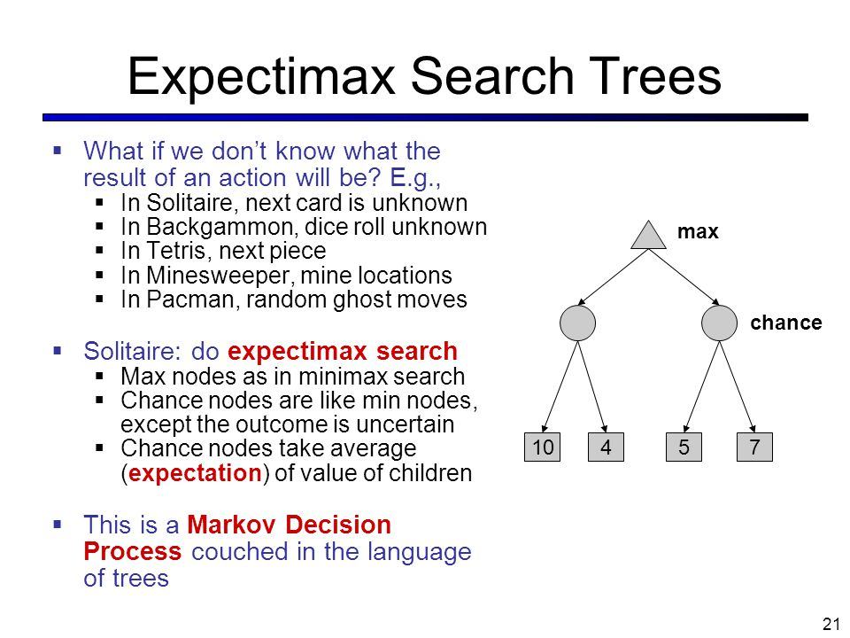 Expectimax Search Trees