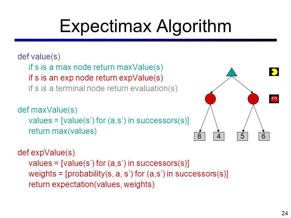 Expectimax Algorithm def value(s)