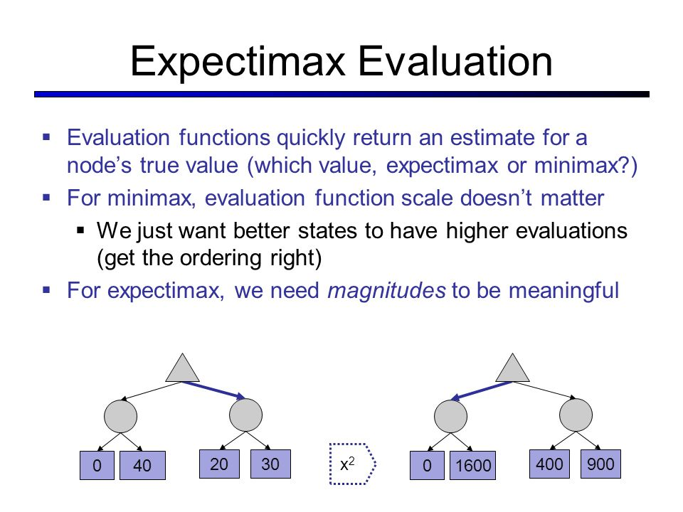 Expectimax Evaluation