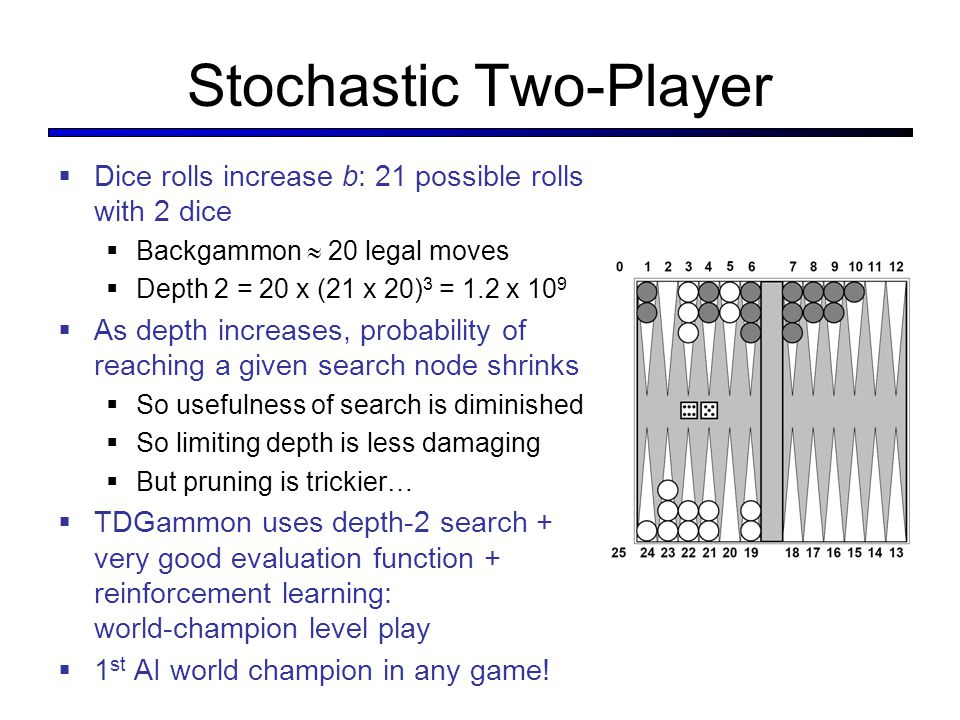 Stochastic Two-Player