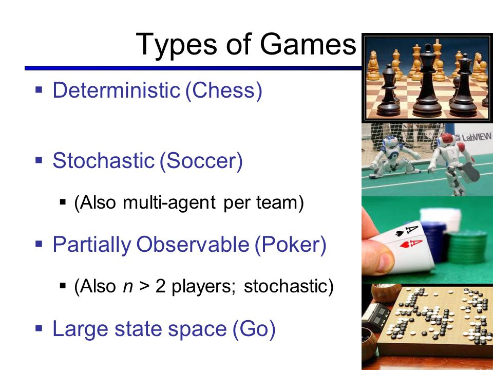 Types of Games Deterministic (Chess) Stochastic (Soccer)