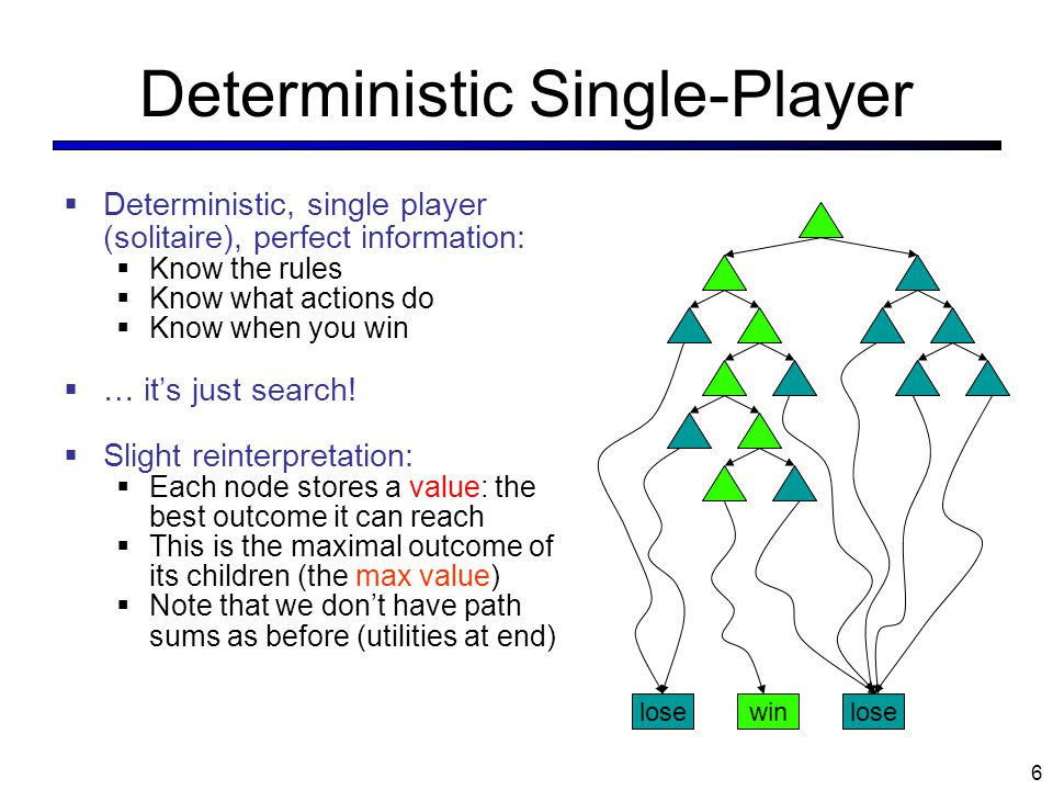 Deterministic Single-Player