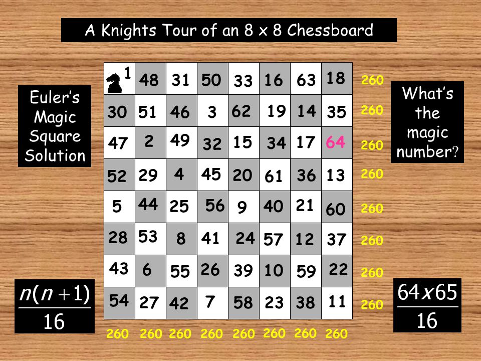 A Knights Tour of an 8 x 8 Chessboard