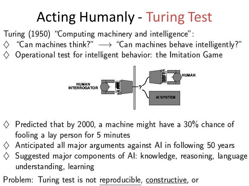 Acting Humanly - Turing Test