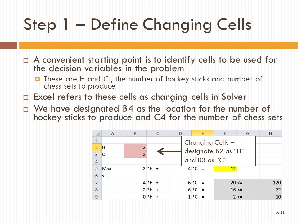 Step 1 – Define Changing Cells