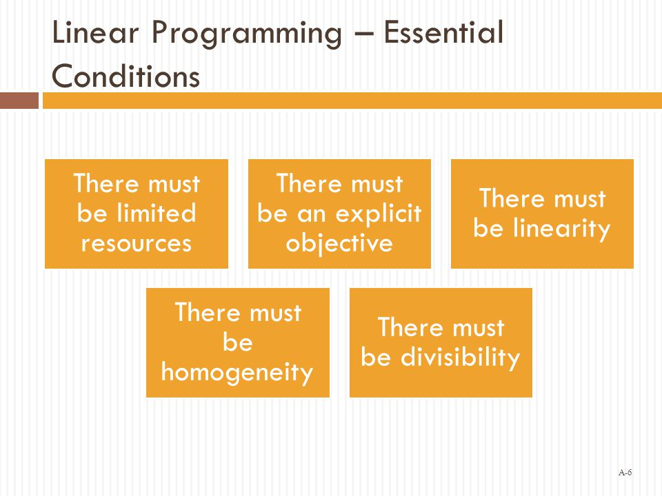 Linear Programming – Essential Conditions