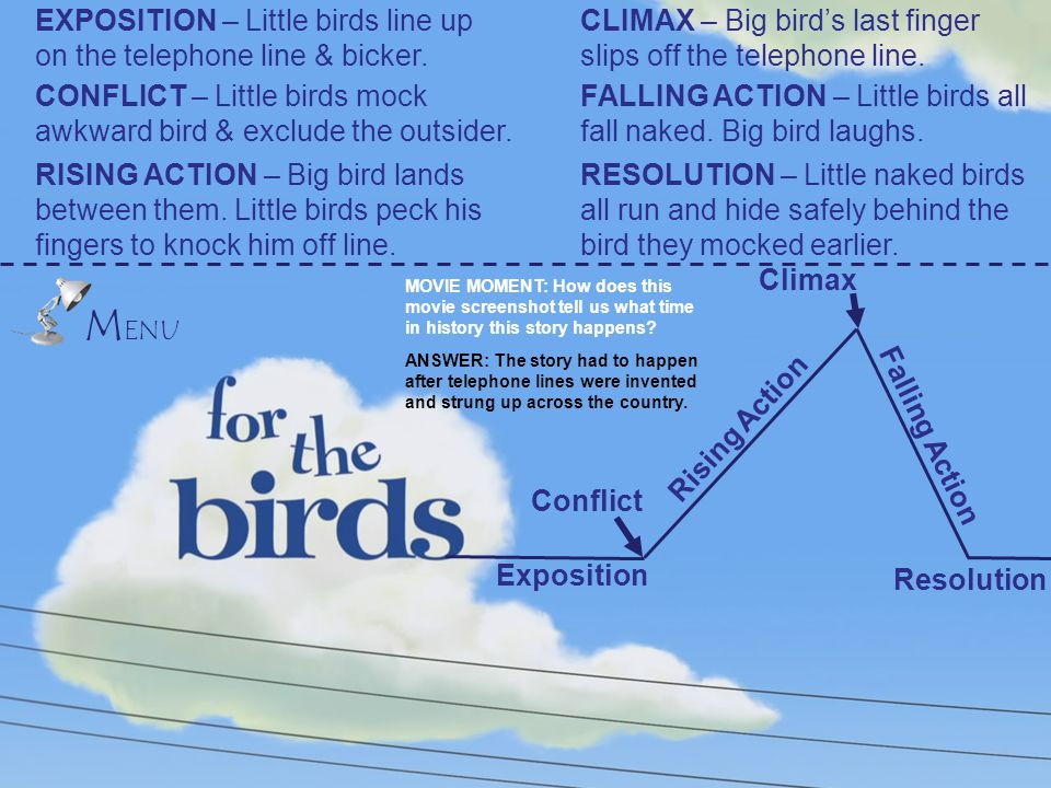 MENU EXPOSITION – Little birds line up on the telephone line & bicker.