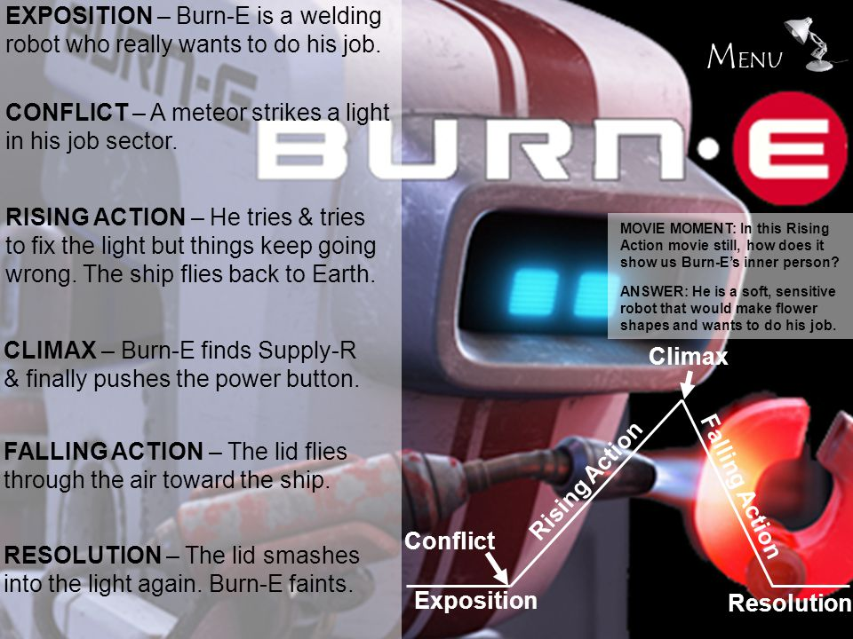 EXPOSITION – Burn-E is a welding robot who really wants to do his job.