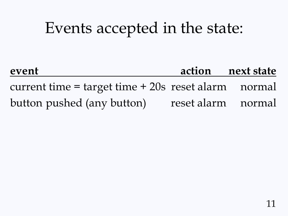 Events accepted in the state: