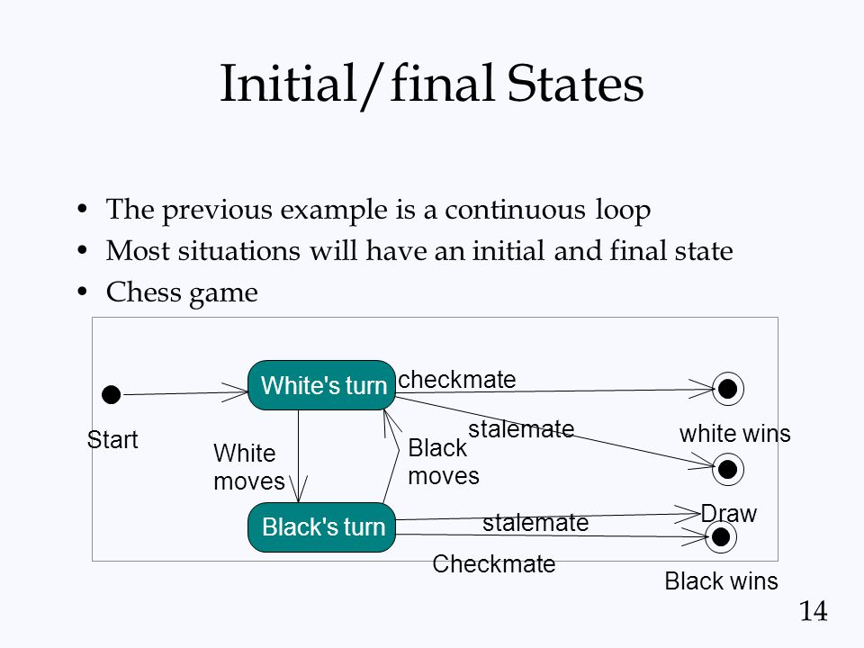 Initial/final States The previous example is a continuous loop