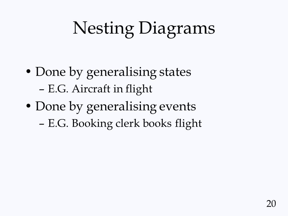 Nesting Diagrams Done by generalising states