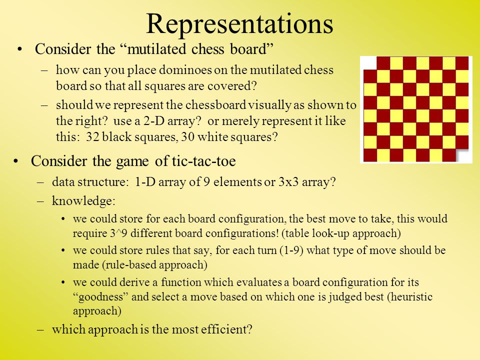 Representations Consider the mutilated chess board