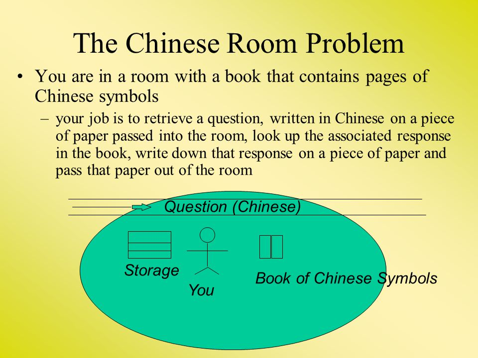 The Chinese Room Problem