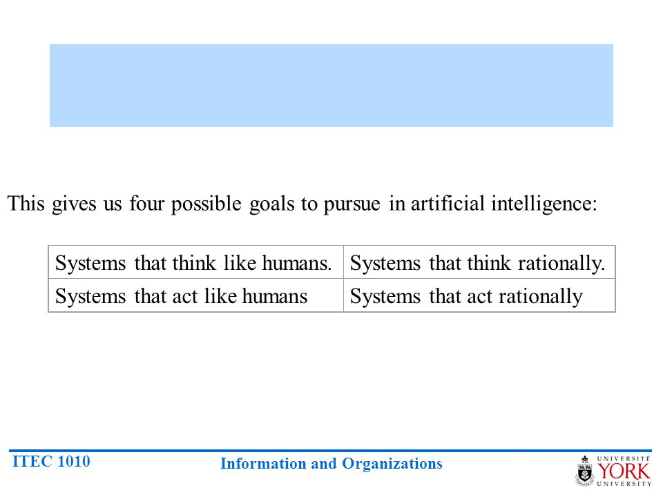 This gives us four possible goals to pursue in artificial intelligence: