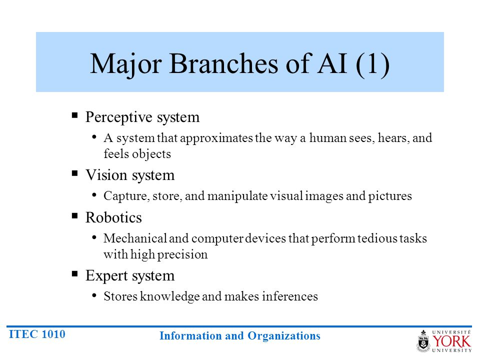 Major Branches of AI (1) Perceptive system Vision system Robotics