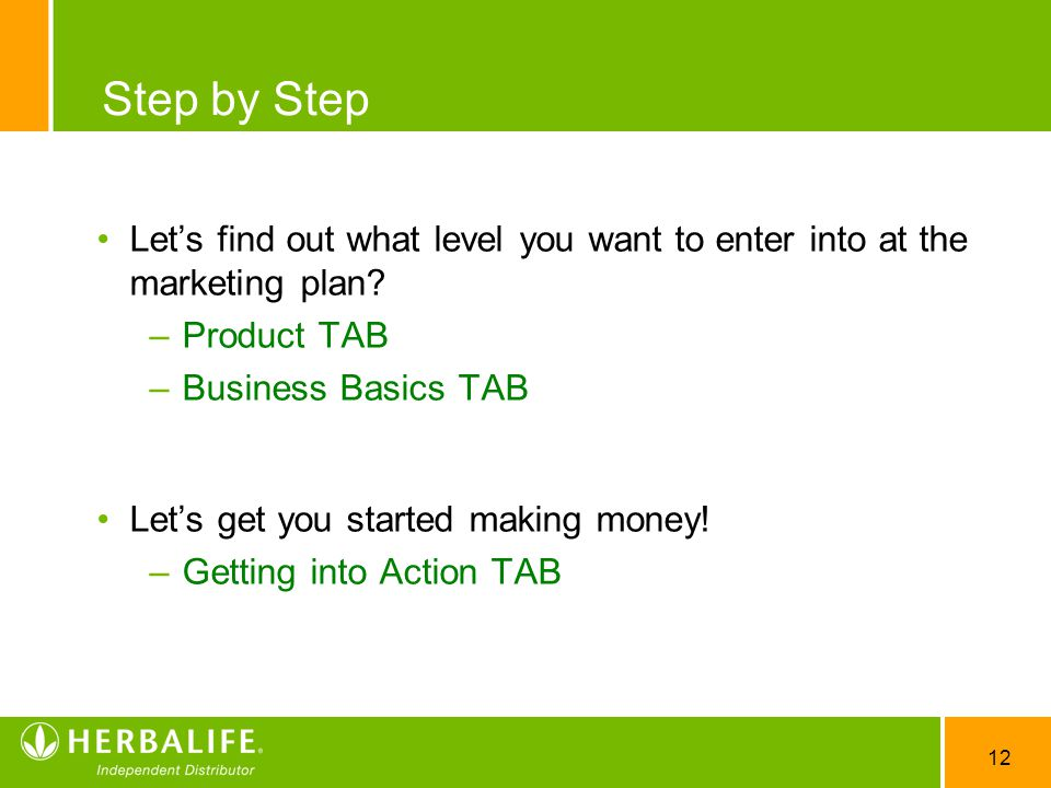 Step by Step Let's find out what level you want to enter into at the marketing plan Product TAB. Business Basics TAB.