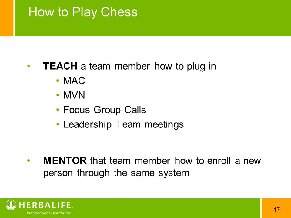 How to Play Chess TEACH a team member how to plug in MAC MVN