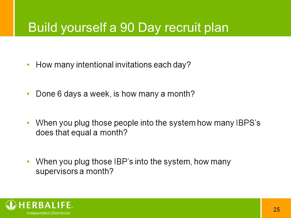 Build yourself a 90 Day recruit plan