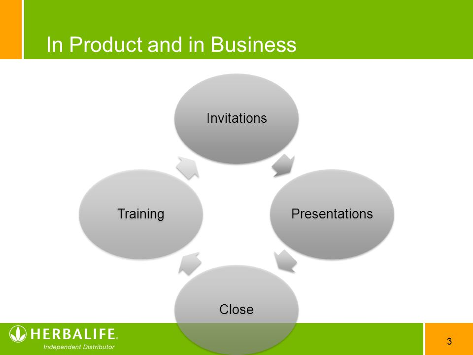 In Product and in Business