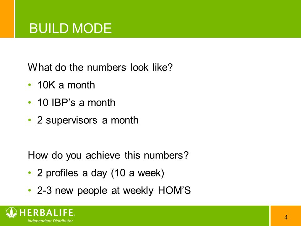 BUILD MODE What do the numbers look like 10K a month 10 IBP's a month