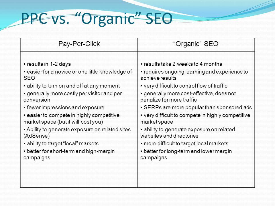 PPC vs. Organic SEO Pay-Per-Click Organic SEO results in 1-2 days