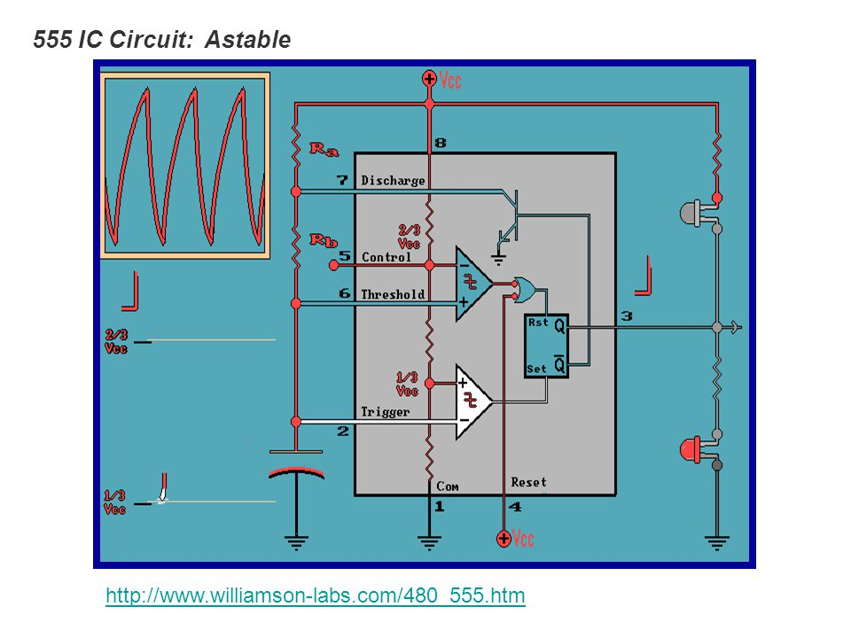 555 IC Circuit: Astable http://www.williamson-labs.com/480_555.htm