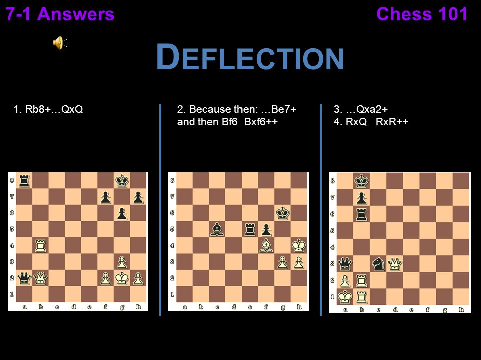 Deflection 7-1 Answers Chess 101 1. Rb8+…QxQ