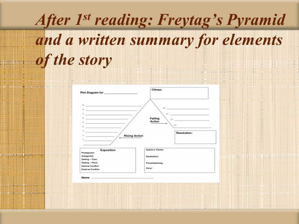 After 1st reading: Freytag's Pyramid and a written summary for elements of the story