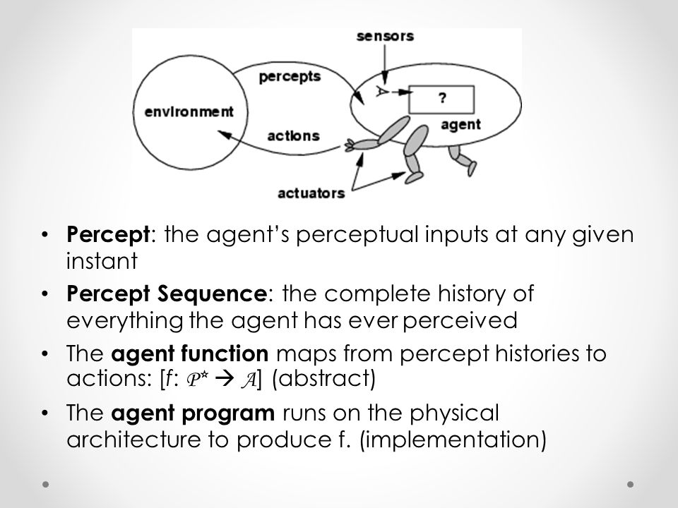 Percept: the agent's perceptual inputs at any given instant