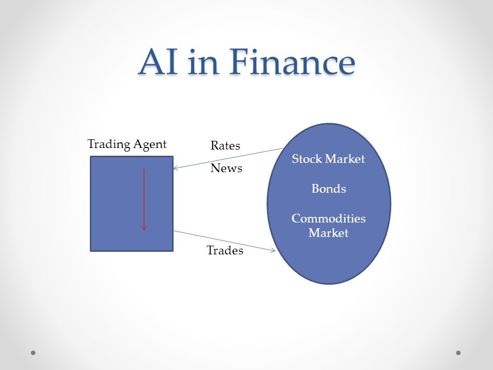 AI in Finance Trading Agent Rates Stock Market Bonds News
