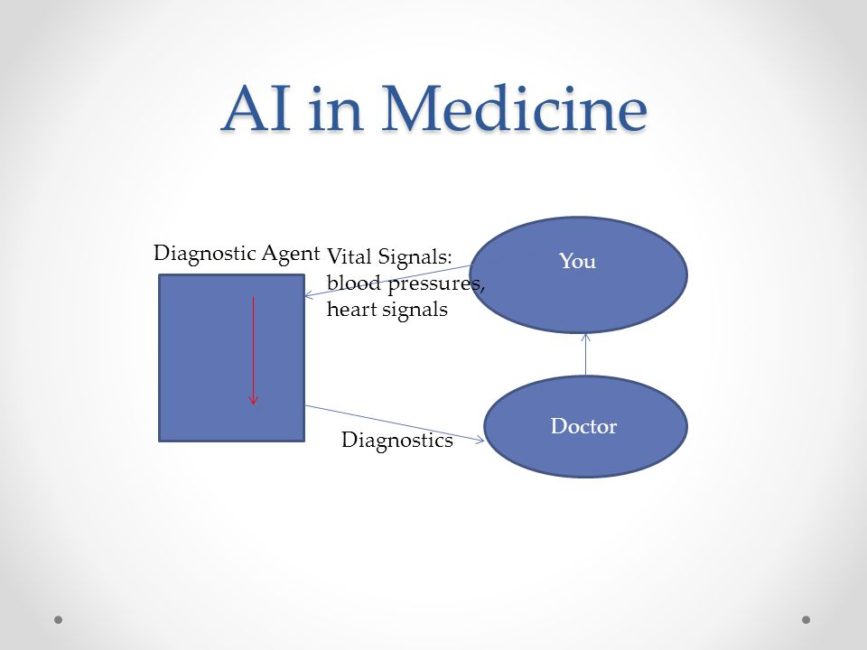 AI in Medicine You Diagnostic Agent Vital Signals: blood pressures,