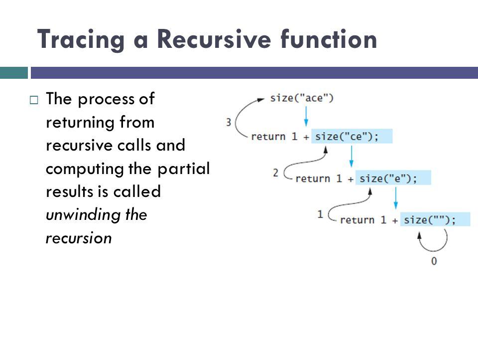 Tracing a Recursive function