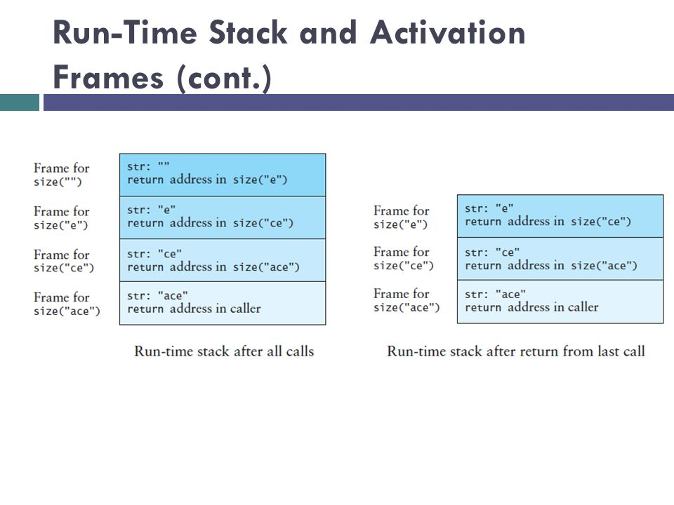 Run-Time Stack and Activation Frames (cont.)
