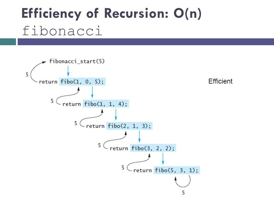 Efficiency of Recursion: O(n) fibonacci