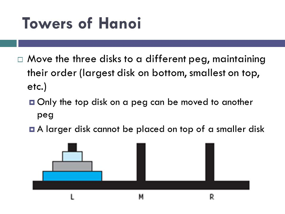Towers of Hanoi Move the three disks to a different peg, maintaining their order (largest disk on bottom, smallest on top, etc.)