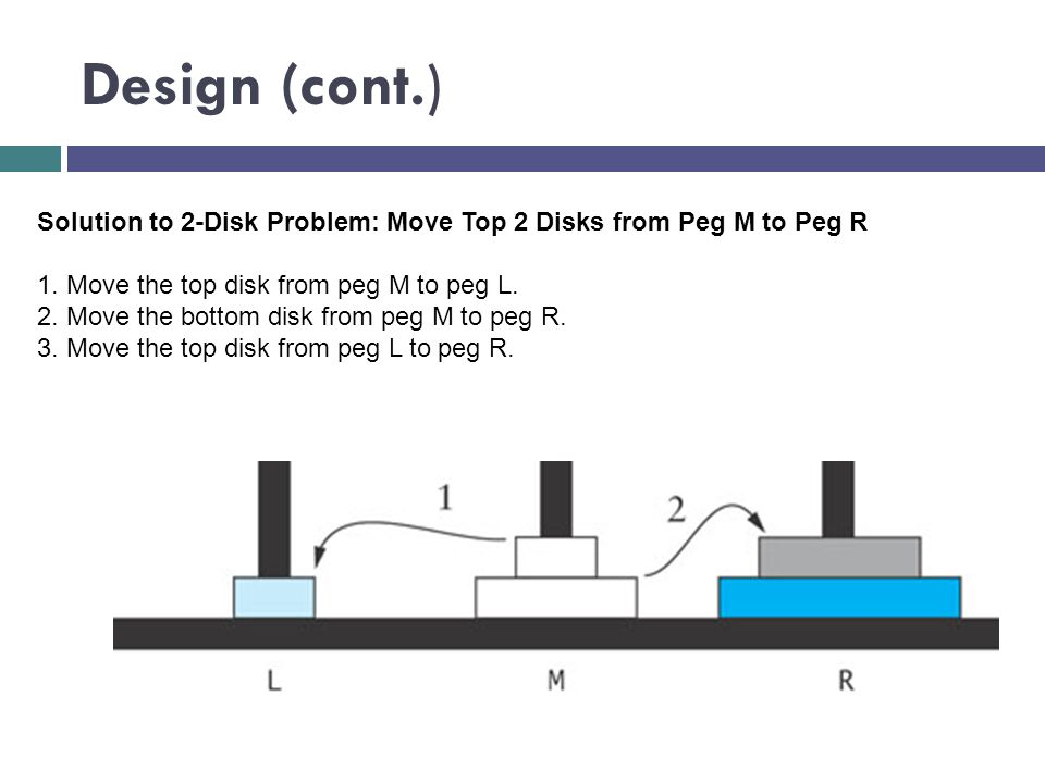 Design (cont.) Solution to 2-Disk Problem: Move Top 2 Disks from Peg M to Peg R. 1. Move the top disk from peg M to peg L.