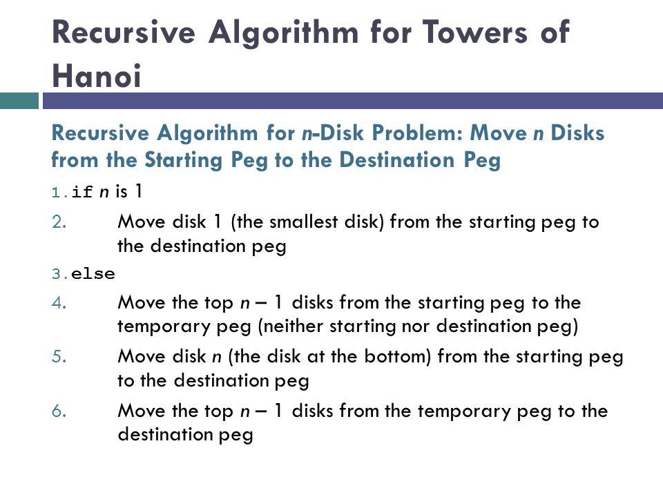 Recursive Algorithm for Towers of Hanoi