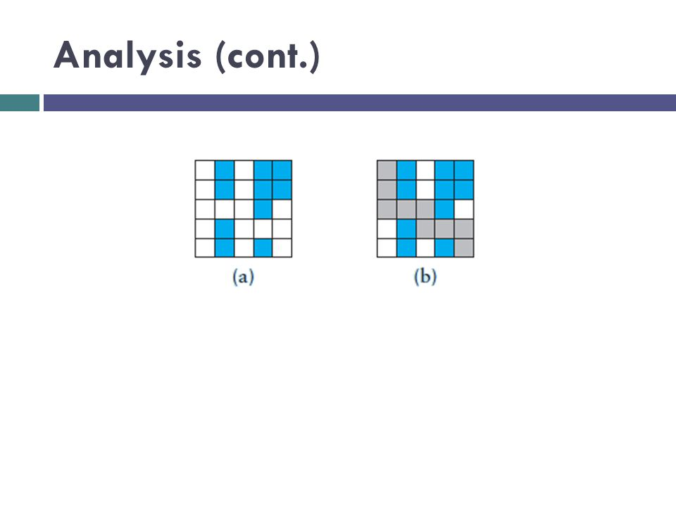 Analysis (cont.)