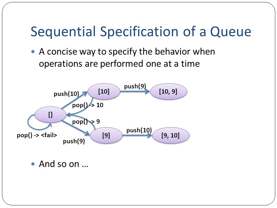 Sequential Specification of a Queue
