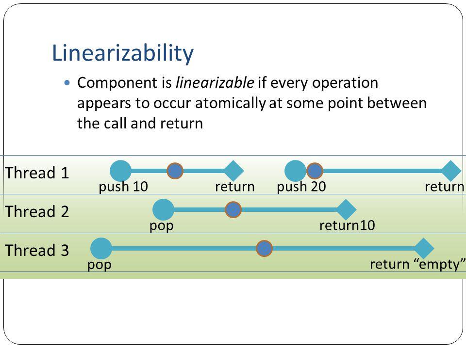 Linearizability Thread 1 Thread 2 Thread 3