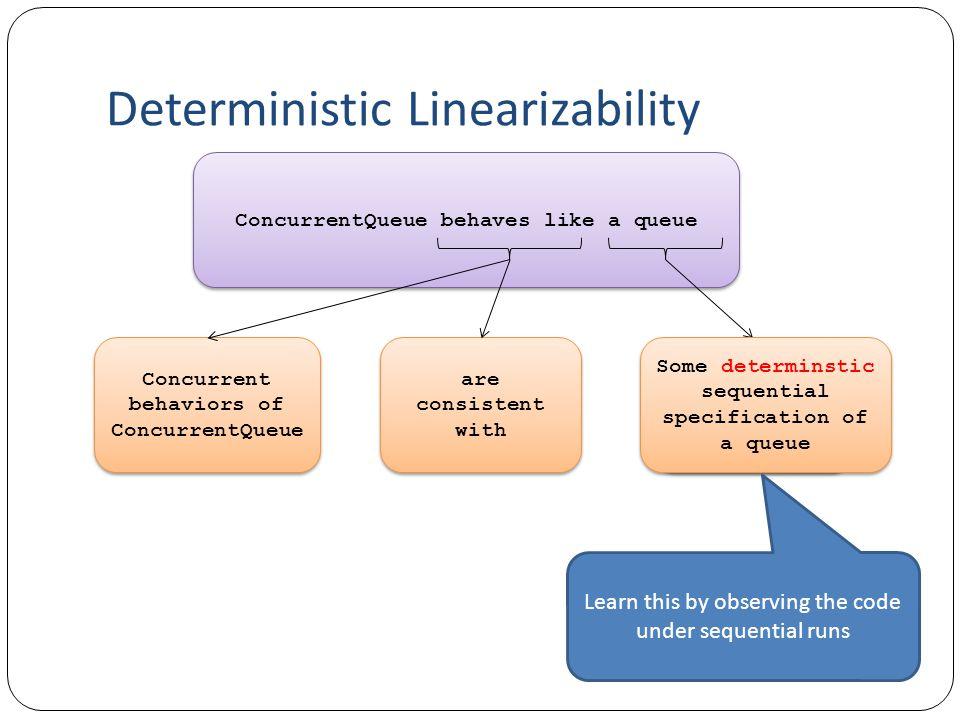 Deterministic Linearizability