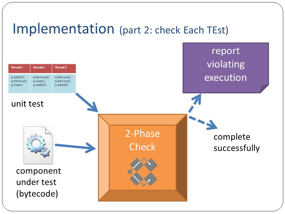 Implementation (part 2: check Each TEst)