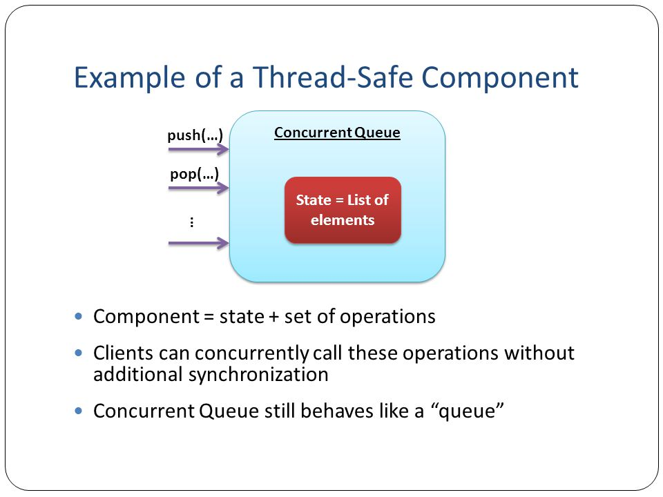 Example of a Thread-Safe Component