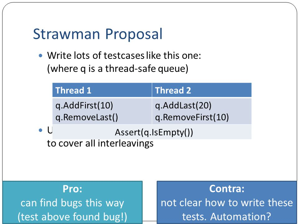 Strawman Proposal Pro: can find bugs this way