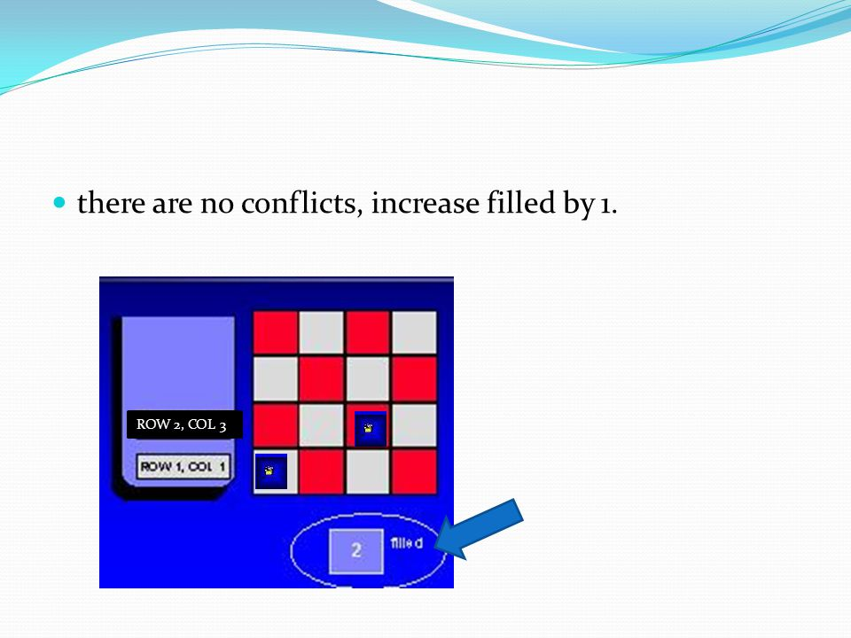 there are no conflicts, increase filled by 1.