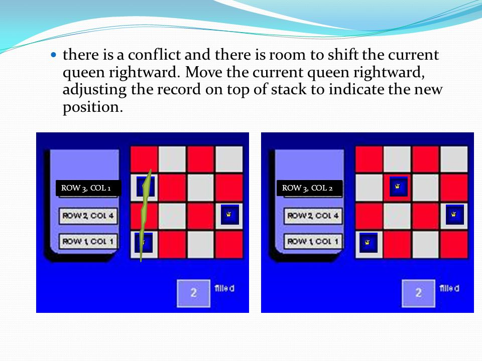 there is a conflict and there is room to shift the current queen rightward. Move the current queen rightward, adjusting the record on top of stack to indicate the new position.