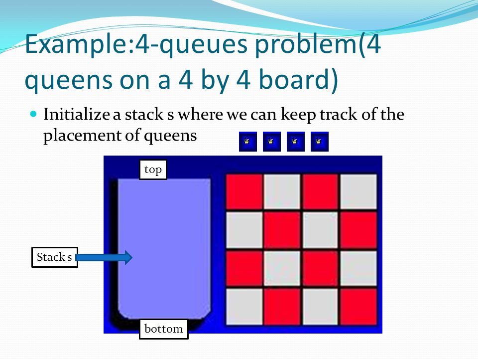 Example:4-queues problem(4 queens on a 4 by 4 board)