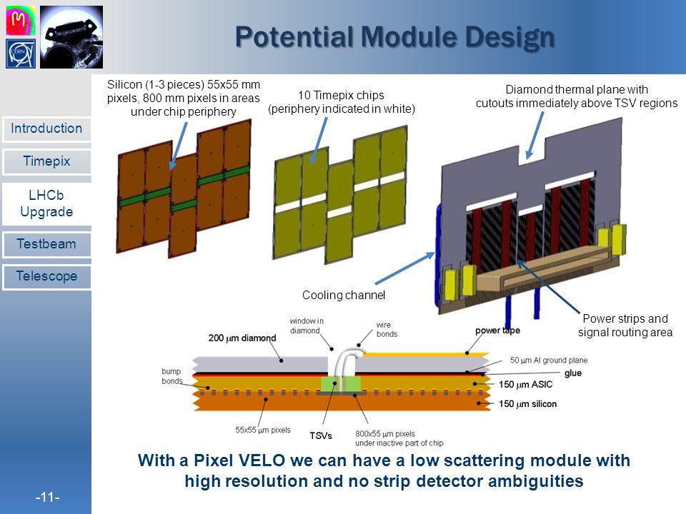 Potential Module Design
