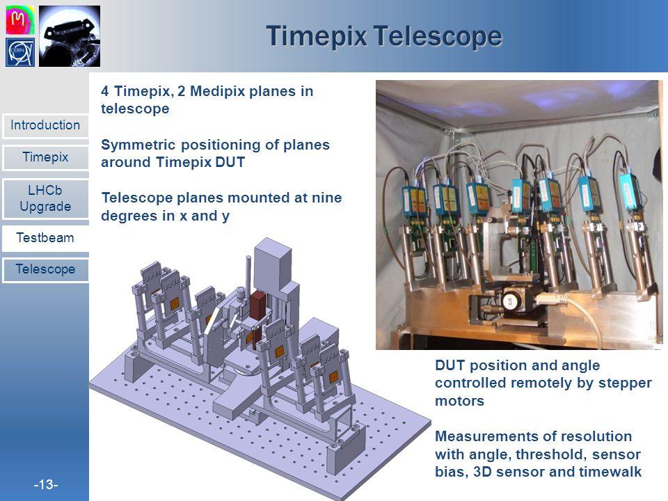 Timepix Telescope 4 Timepix, 2 Medipix planes in telescope