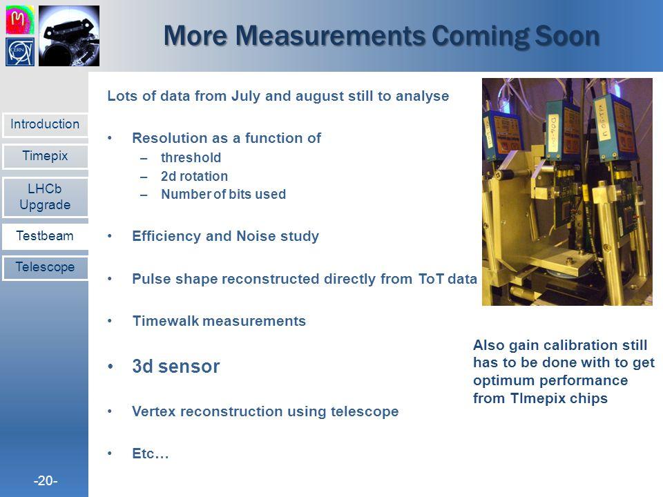 More Measurements Coming Soon